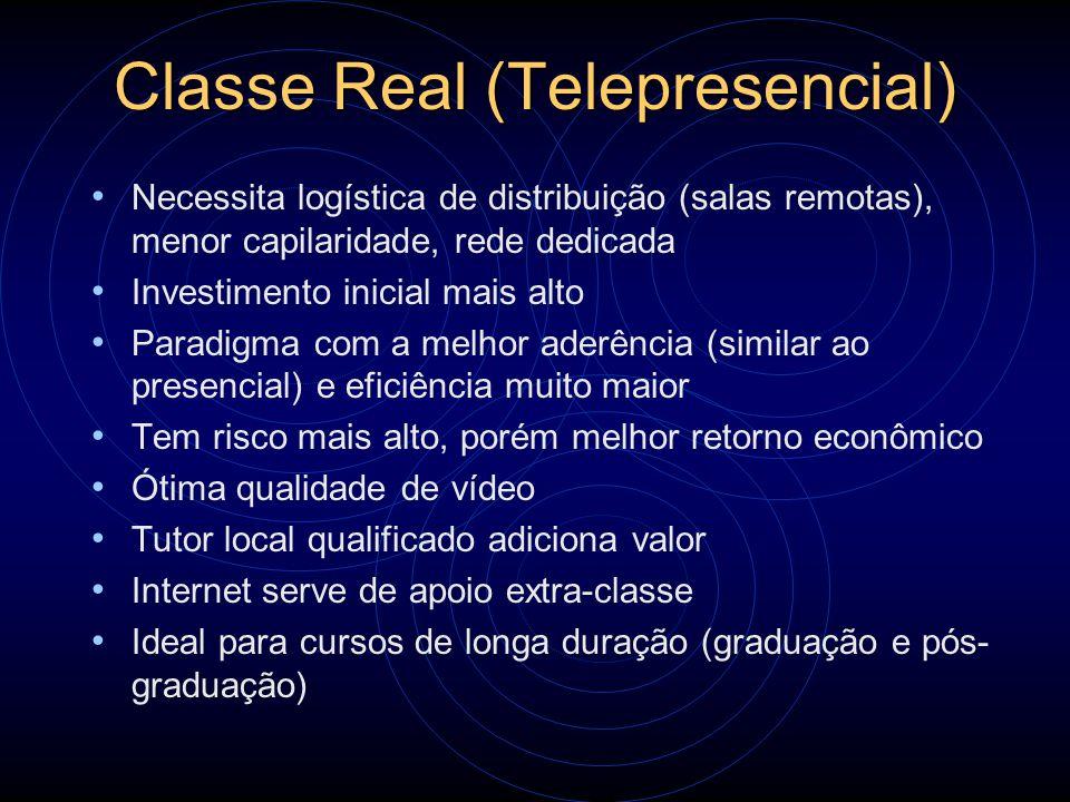 Classe Real (Telepresencial) Necessita logística de distribuição (salas remotas), menor capilaridade, rede dedicada Investimento inicial mais alto Par