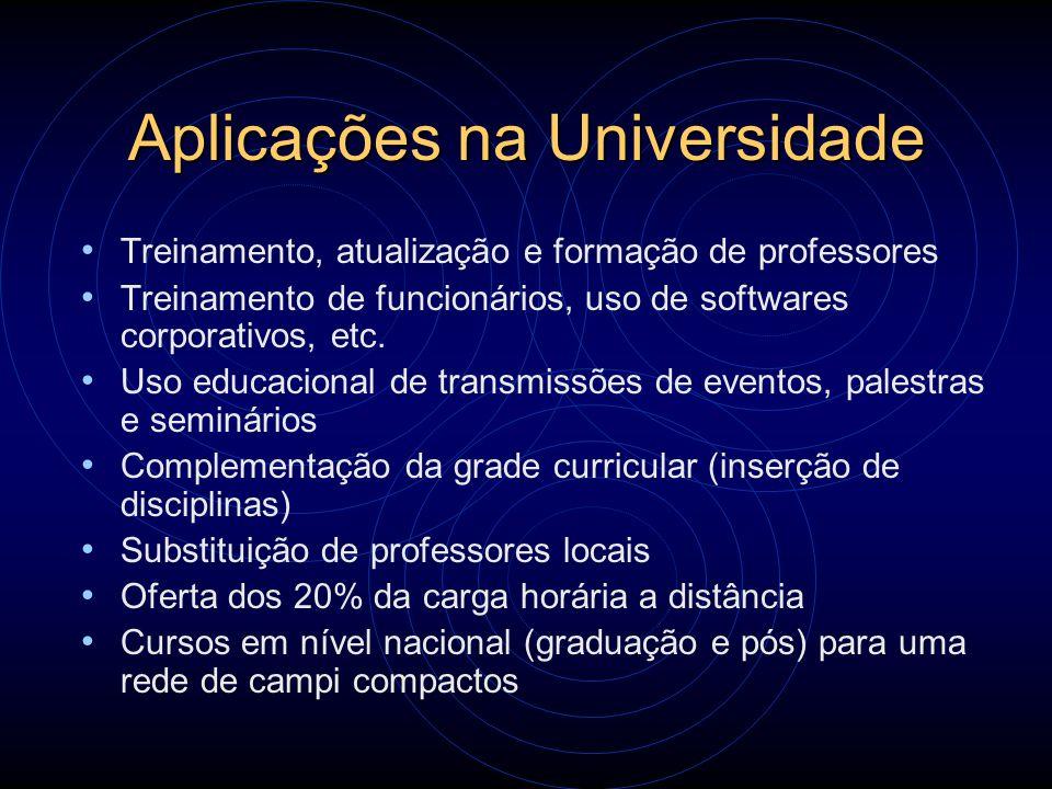 Aplicações na Universidade Treinamento, atualização e formação de professores Treinamento de funcionários, uso de softwares corporativos, etc. Uso edu