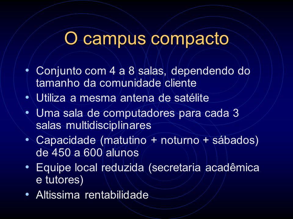 O campus compacto Conjunto com 4 a 8 salas, dependendo do tamanho da comunidade cliente Utiliza a mesma antena de satélite Uma sala de computadores pa