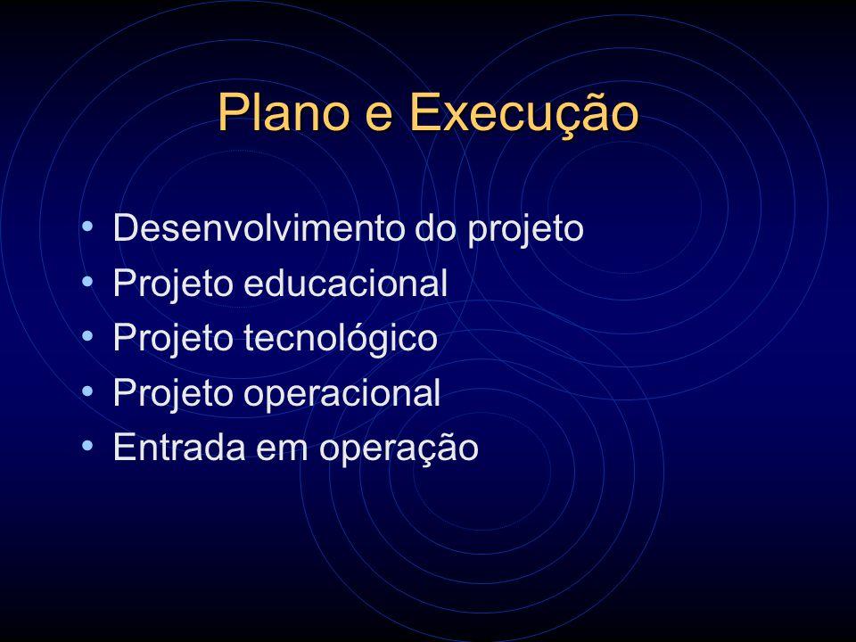 Plano e Execução Desenvolvimento do projeto Projeto educacional Projeto tecnológico Projeto operacional Entrada em operação