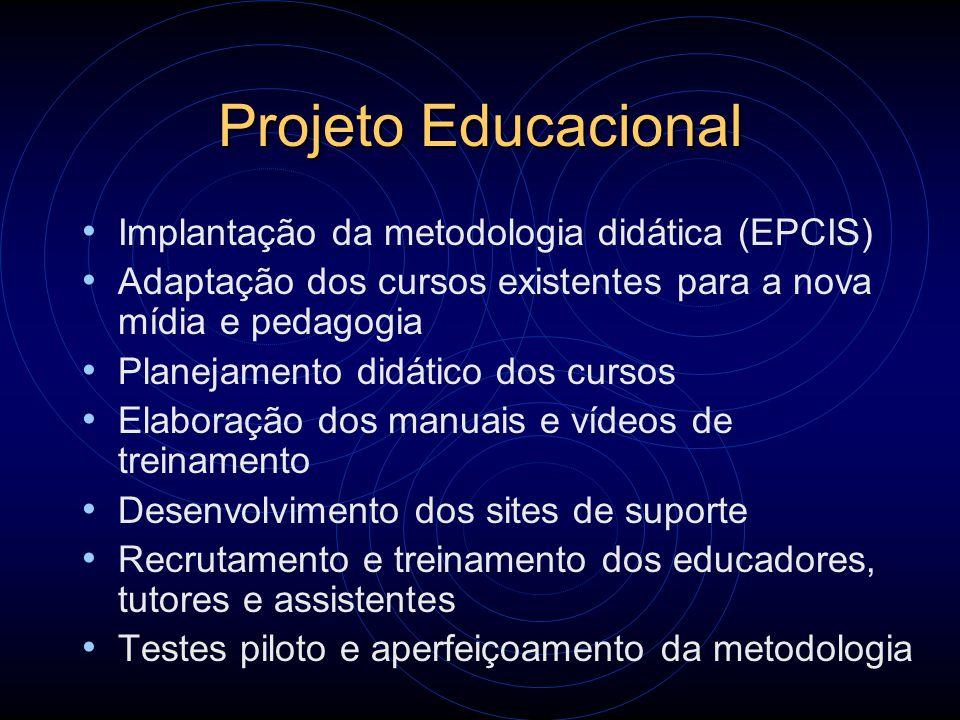 Projeto Educacional Implantação da metodologia didática (EPCIS) Adaptação dos cursos existentes para a nova mídia e pedagogia Planejamento didático do