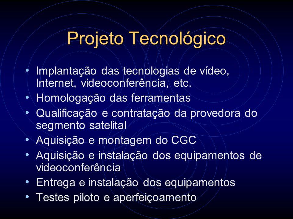 Projeto Tecnológico Implantação das tecnologias de vídeo, Internet, videoconferência, etc. Homologação das ferramentas Qualificação e contratação da p