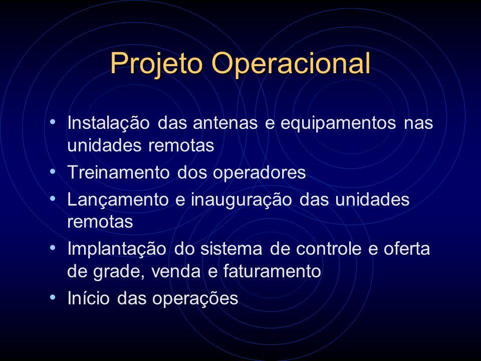 Projeto Operacional Instalação das antenas e equipamentos nas unidades remotas Treinamento dos operadores Lançamento e inauguração das unidades remota