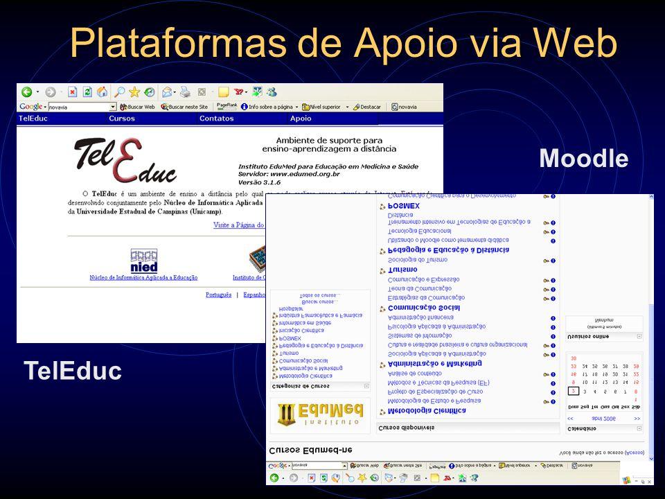 Plataformas de Apoio via Web TelEduc Moodle
