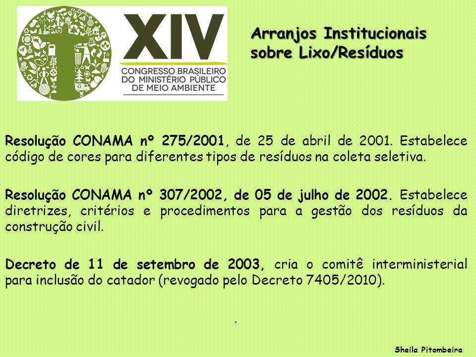 Arranjos Institucionais sobre Lixo/Resíduos Resolução CONAMA nº 275/2001, de 25 de abril de 2001.