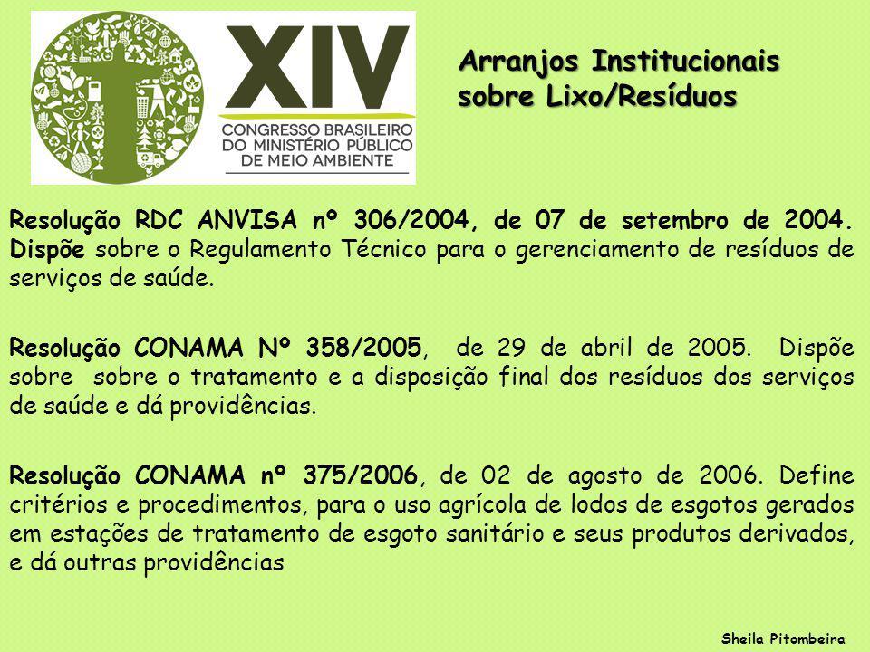 Arranjos Institucionais sobre Lixo/Resíduos Resolução RDC ANVISA nº 306/2004, de 07 de setembro de 2004.