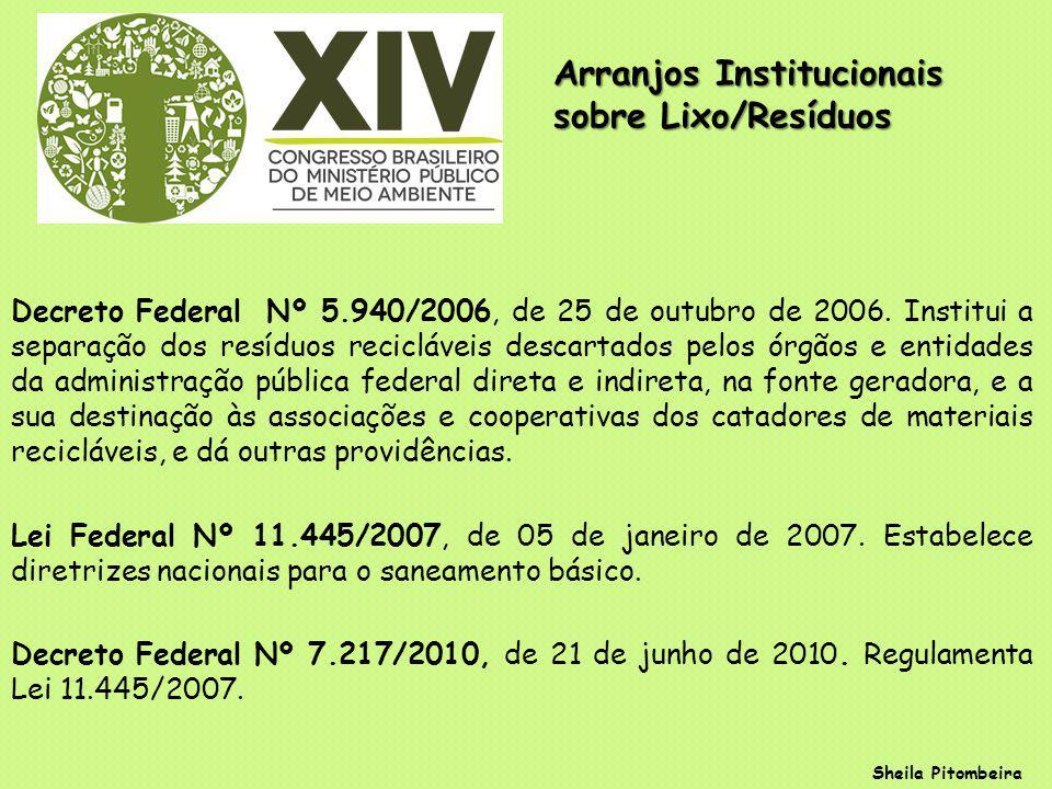 Arranjos Institucionais sobre Lixo/Resíduos Decreto Federal Nº 5.940/2006, de 25 de outubro de 2006.