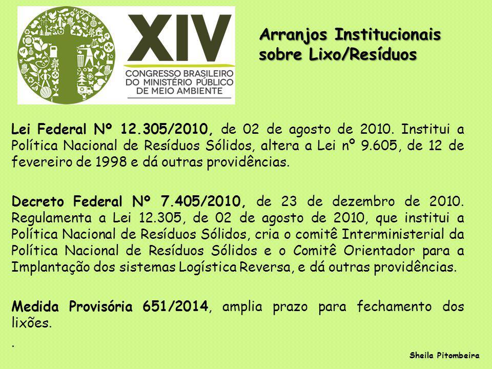 Arranjos Institucionais sobre Lixo/Resíduos Lei Federal Nº 12.305/2010, de 02 de agosto de 2010.