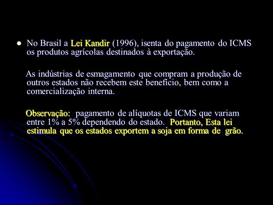 No Brasil a Lei Kandir (1996), isenta do pagamento do ICMS os produtos agrícolas destinados à exportação. No Brasil a Lei Kandir (1996), isenta do pag