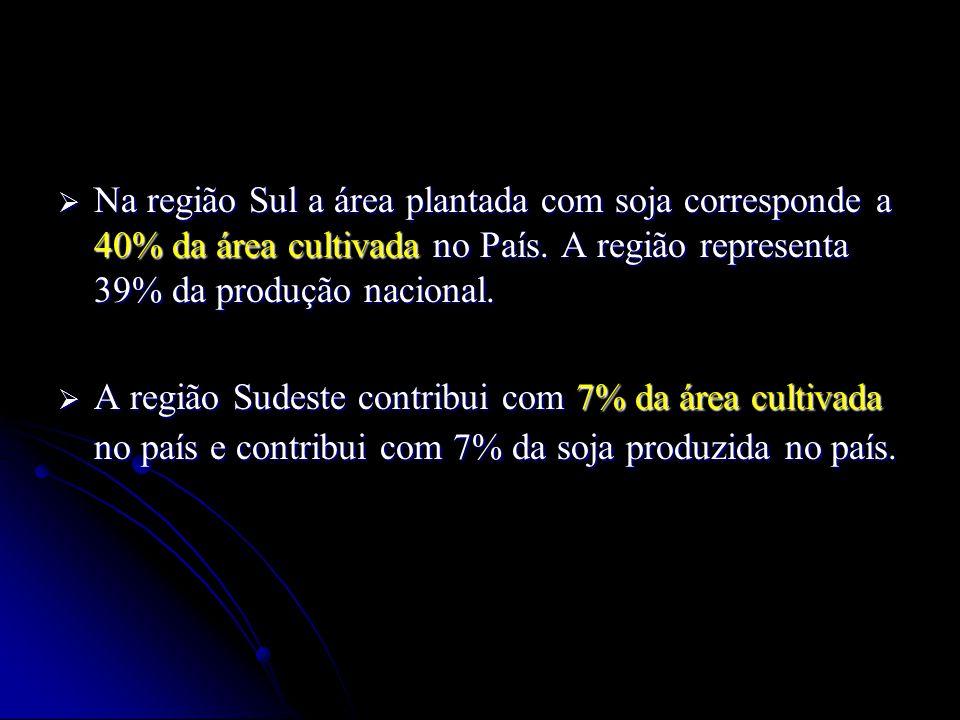  Na região Sul a área plantada com soja corresponde a 40% da área cultivada no País. A região representa 39% da produção nacional.  A região Sudeste
