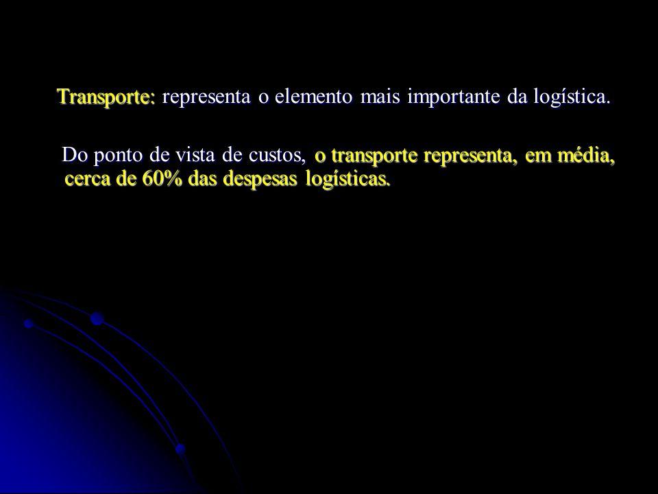 Transporte: representa o elemento mais importante da logística. Transporte: representa o elemento mais importante da logística. Do ponto de vista de c