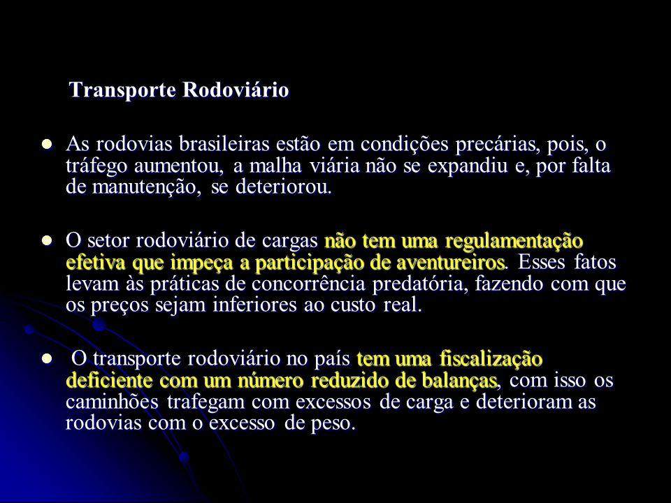 Transporte Rodoviário Transporte Rodoviário As rodovias brasileiras estão em condições precárias, pois, o tráfego aumentou, a malha viária não se expa