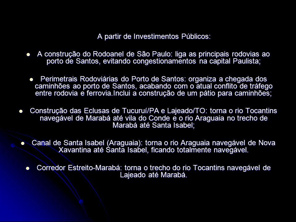 A partir de Investimentos Públicos: A partir de Investimentos Públicos: A construção do Rodoanel de São Paulo: liga as principais rodovias ao porto de