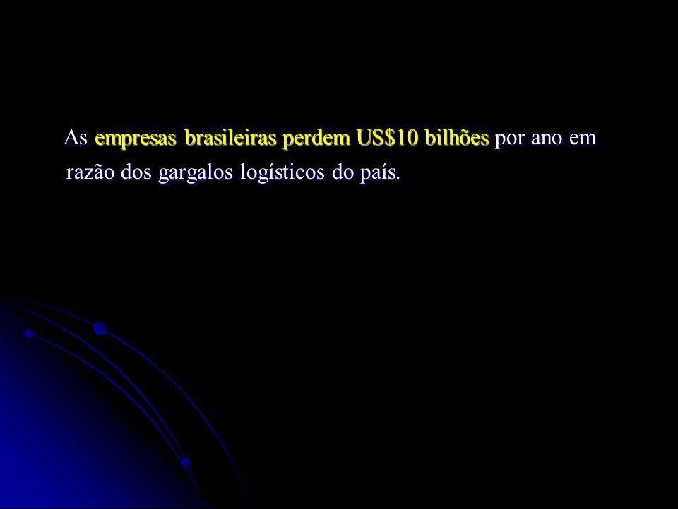 As empresas brasileiras perdem US$10 bilhões por ano em razão dos gargalos logísticos do país. As empresas brasileiras perdem US$10 bilhões por ano em
