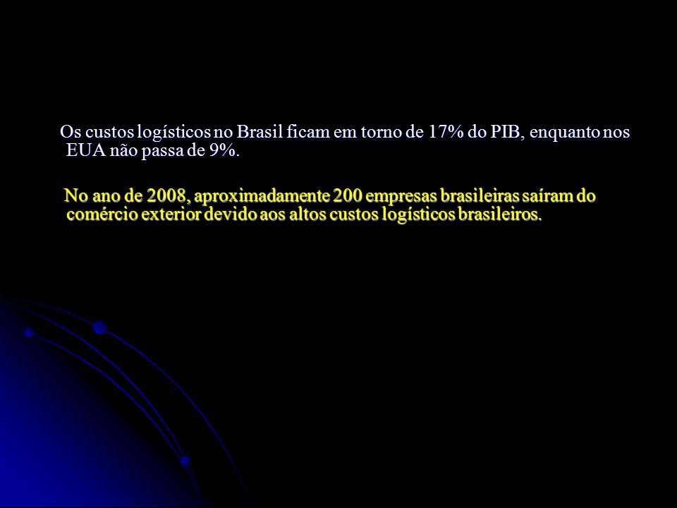 Os custos logísticos no Brasil ficam em torno de 17% do PIB, enquanto nos EUA não passa de 9%. Os custos logísticos no Brasil ficam em torno de 17% do