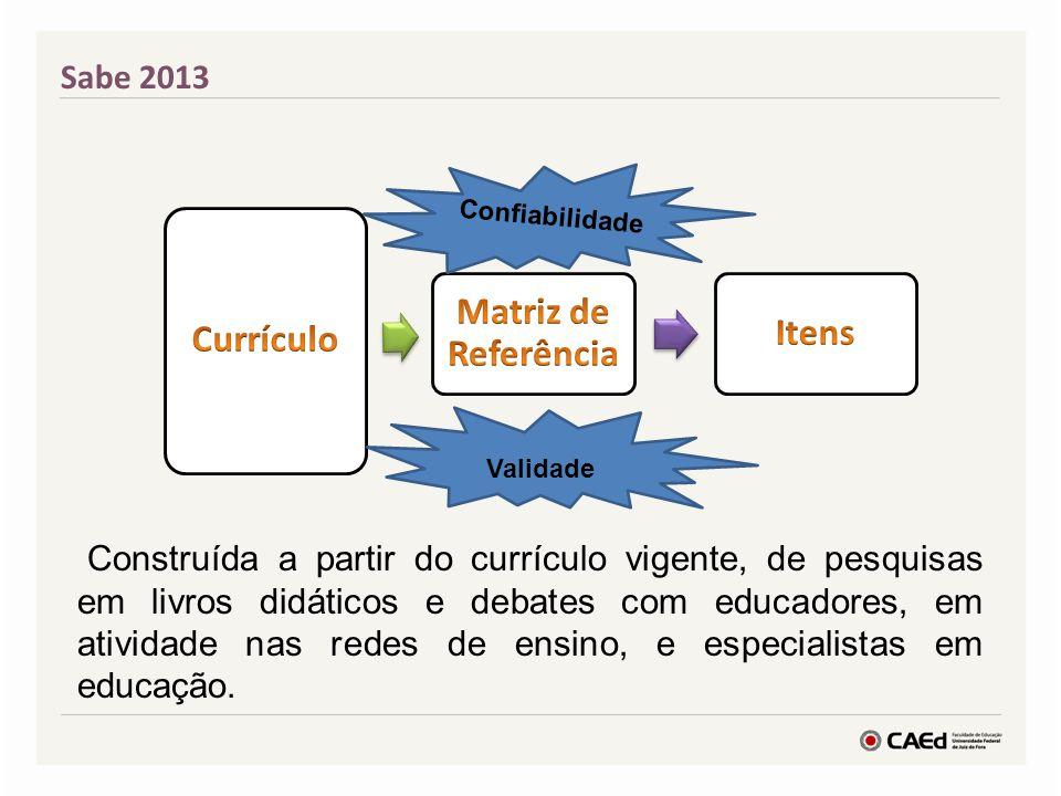 Validade Confiabilidade Construída a partir do currículo vigente, de pesquisas em livros didáticos e debates com educadores, em atividade nas redes de
