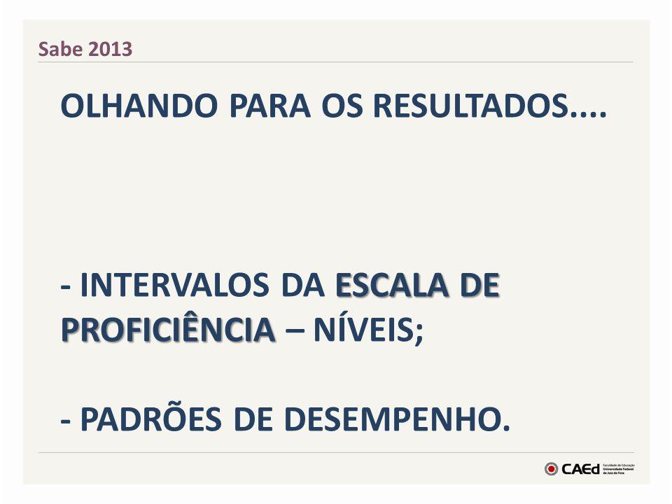 ESCALA DE PROFICIÊNCIA OLHANDO PARA OS RESULTADOS.... - INTERVALOS DA ESCALA DE PROFICIÊNCIA – NÍVEIS; - PADRÕES DE DESEMPENHO. Sabe 2013