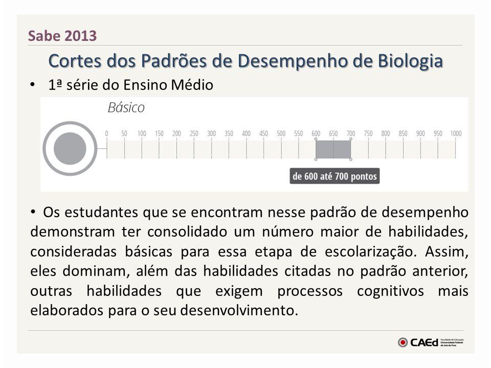 Cortes dos Padrões de Desempenho de Biologia 1ª série do Ensino Médio Sabe 2013 Os estudantes que se encontram nesse padrão de desempenho demonstram t