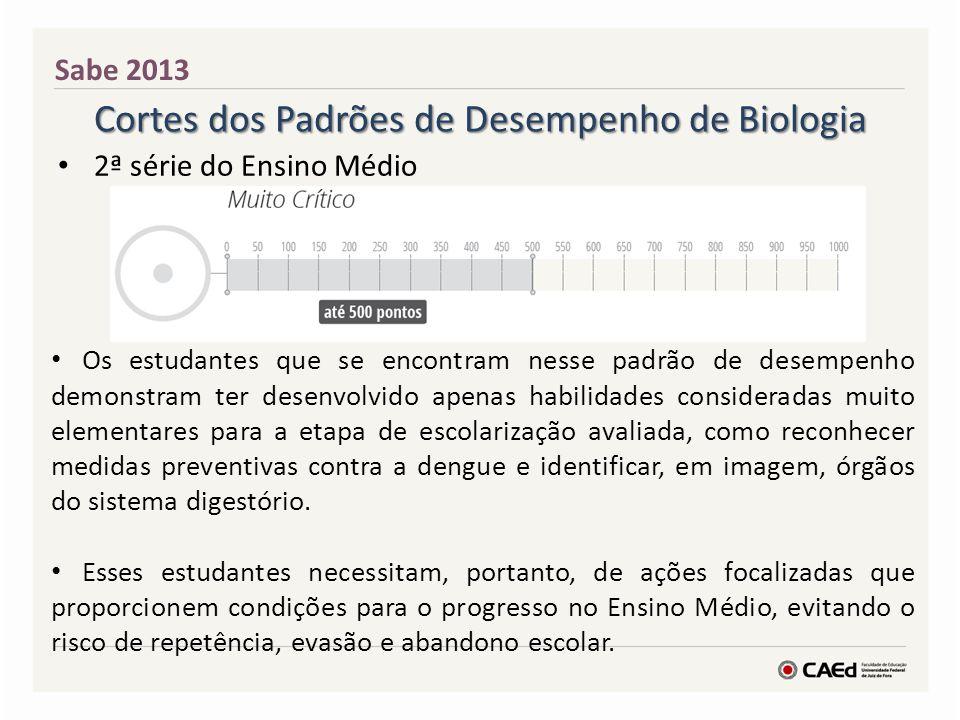 Cortes dos Padrões de Desempenho de Biologia 2ª série do Ensino Médio Sabe 2013 Os estudantes que se encontram nesse padrão de desempenho demonstram t