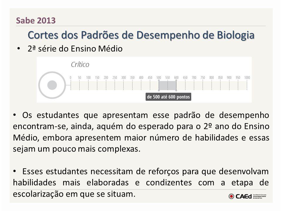 Cortes dos Padrões de Desempenho de Biologia 2ª série do Ensino Médio Sabe 2013 Os estudantes que apresentam esse padrão de desempenho encontram-se, a