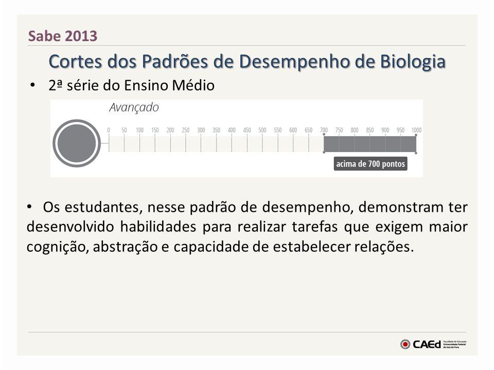 Cortes dos Padrões de Desempenho de Biologia 2ª série do Ensino Médio Sabe 2013 Os estudantes, nesse padrão de desempenho, demonstram ter desenvolvido