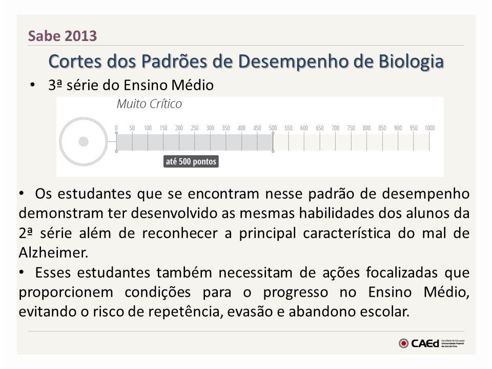 Cortes dos Padrões de Desempenho de Biologia 3ª série do Ensino Médio Sabe 2013 Os estudantes que se encontram nesse padrão de desempenho demonstram t