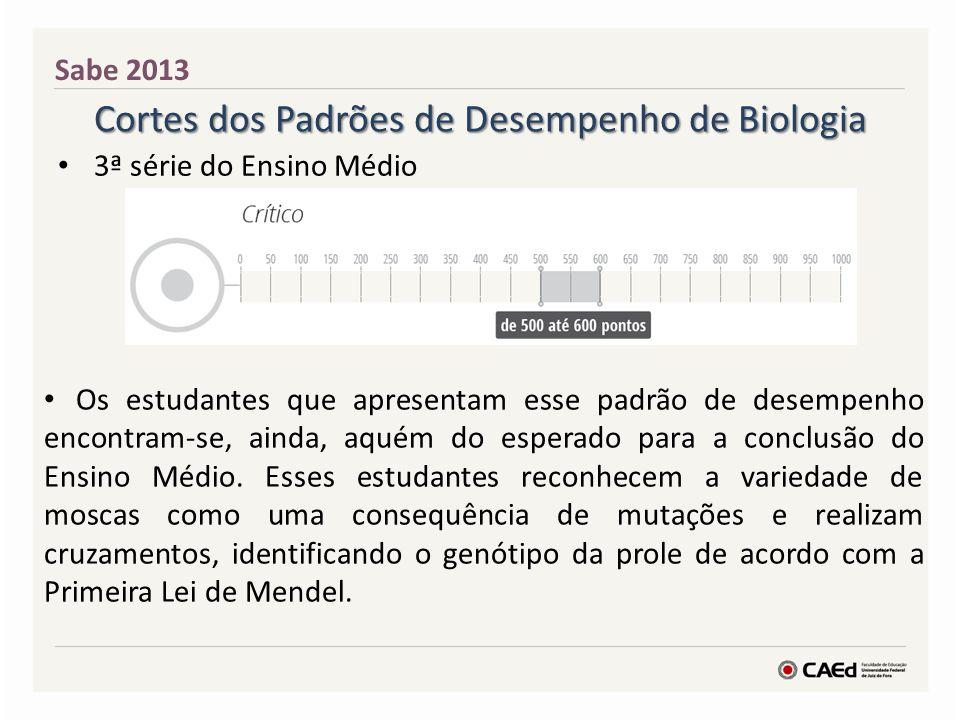 Cortes dos Padrões de Desempenho de Biologia 3ª série do Ensino Médio Sabe 2013 Os estudantes que apresentam esse padrão de desempenho encontram-se, a