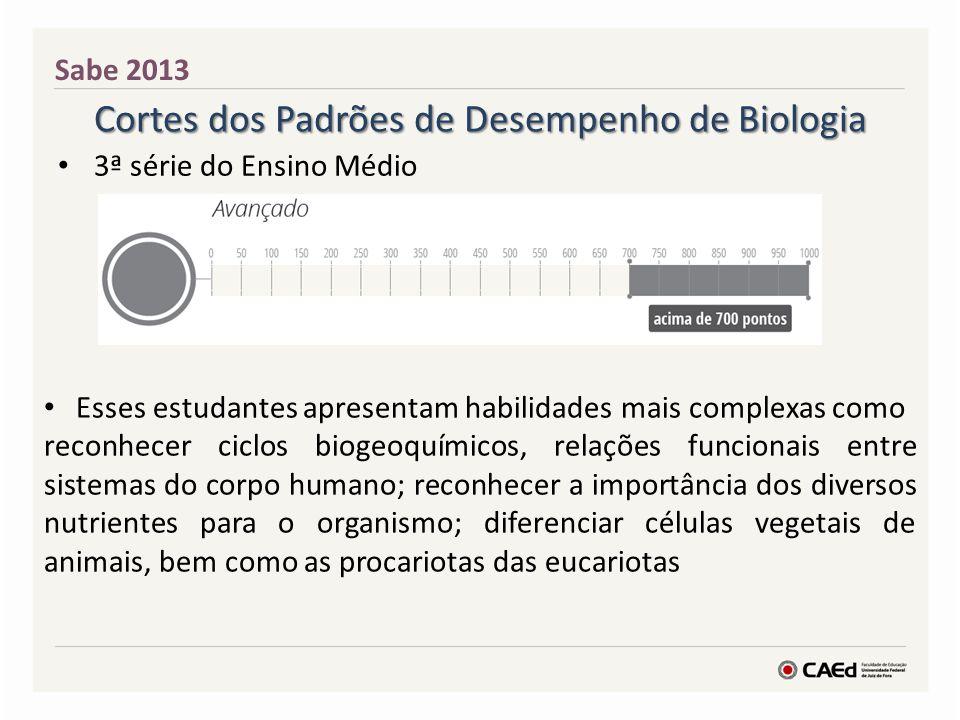 Cortes dos Padrões de Desempenho de Biologia 3ª série do Ensino Médio Sabe 2013 Esses estudantes apresentam habilidades mais complexas como reconhecer