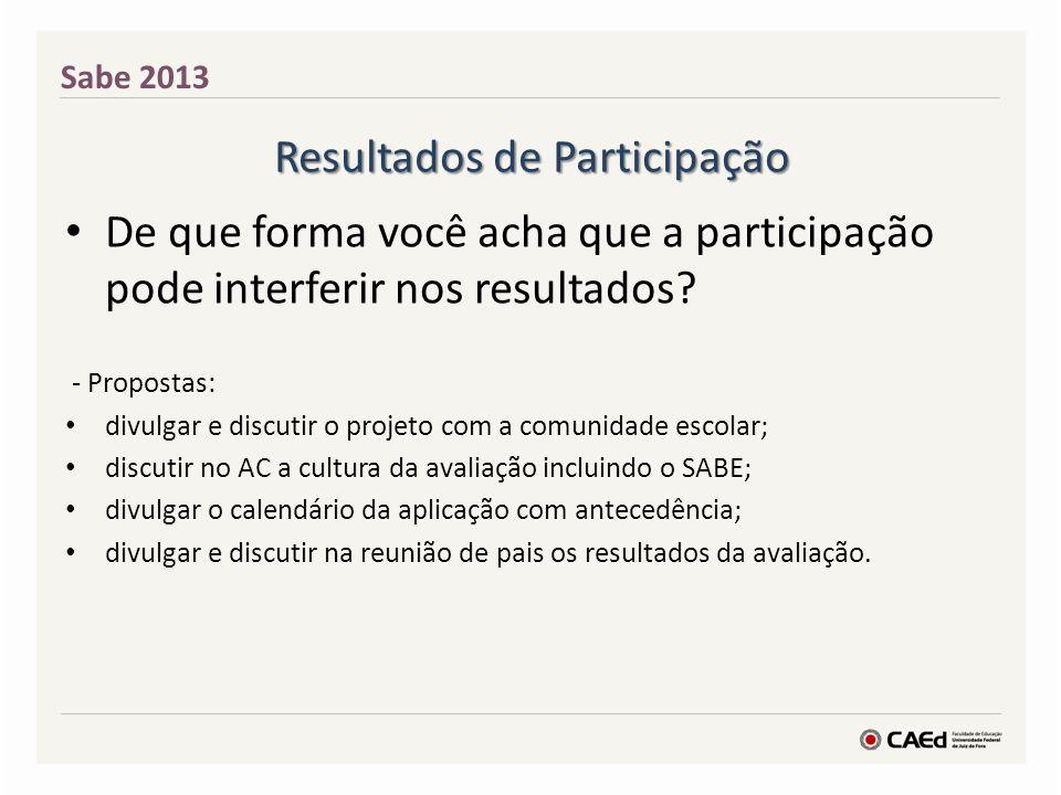 De que forma você acha que a participação pode interferir nos resultados? - Propostas: divulgar e discutir o projeto com a comunidade escolar; discuti