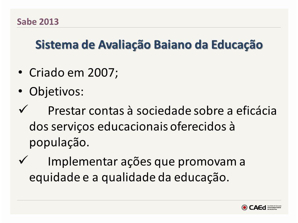 Sistema de Avaliação Baiano da Educação Sabe 2013 Criado em 2007; Objetivos: Prestar contas à sociedade sobre a eficácia dos serviços educacionais ofe