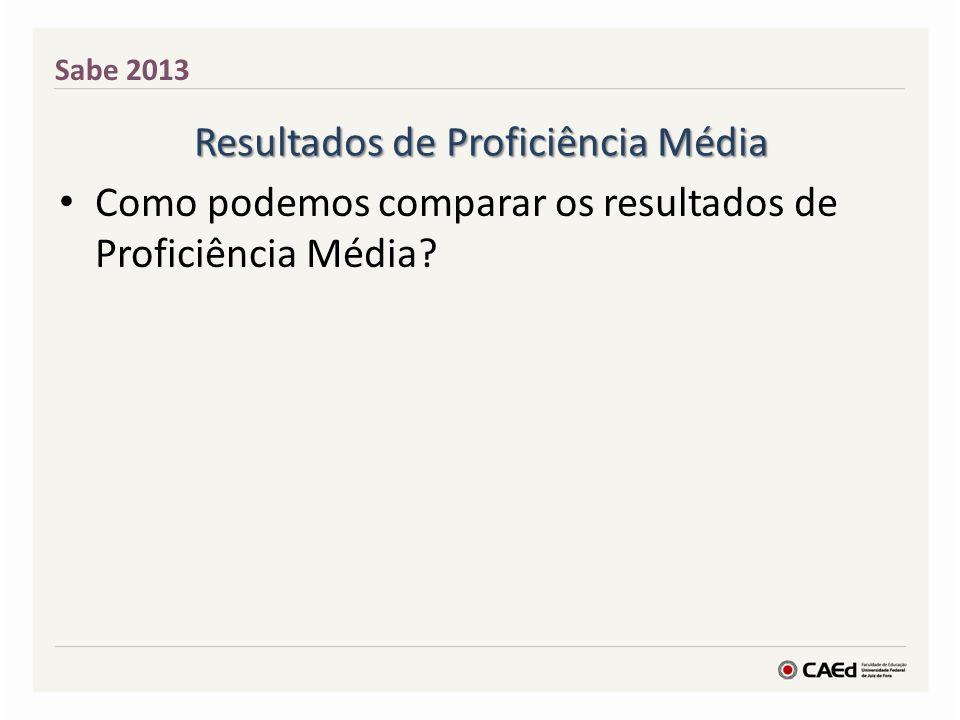 Como podemos comparar os resultados de Proficiência Média? Sabe 2013 Resultados de Proficiência Média
