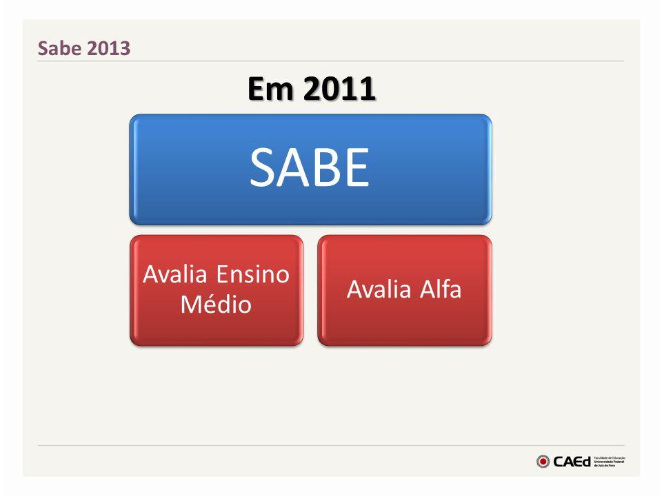 Em 2011 Em 2011 Sabe 2013 SABE Avalia Ensino Médio Avalia Alfa