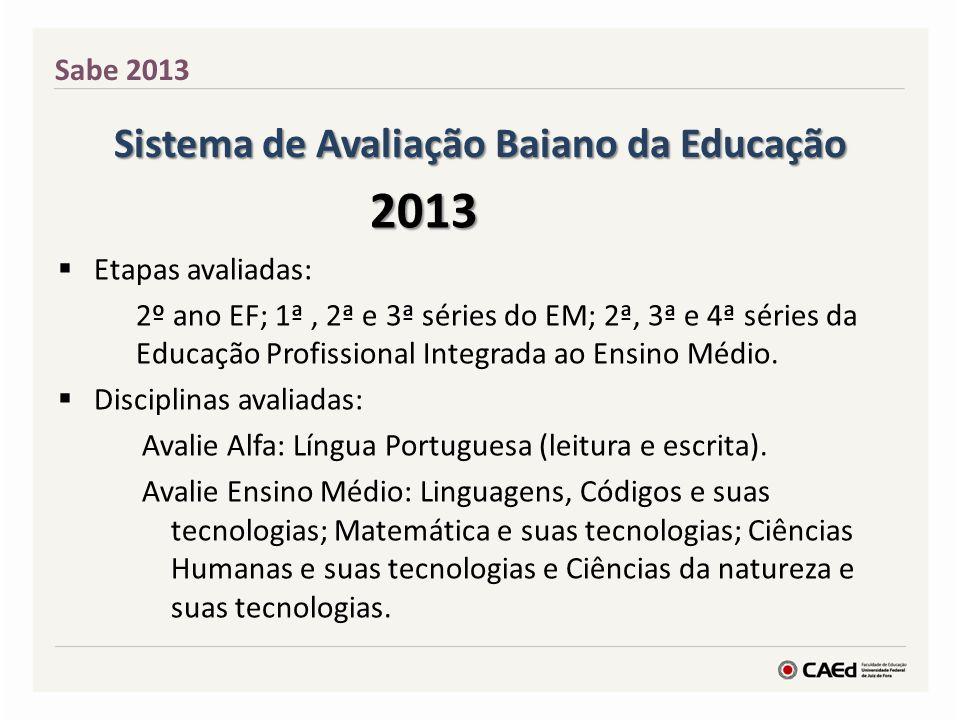 Sistema de Avaliação Baiano da Educação 2013 2013  Etapas avaliadas: 2º ano EF; 1ª, 2ª e 3ª séries do EM; 2ª, 3ª e 4ª séries da Educação Profissional