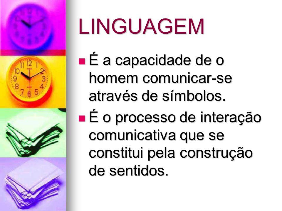 LINGUAGEM É a capacidade de o homem comunicar-se através de símbolos. É a capacidade de o homem comunicar-se através de símbolos. É o processo de inte