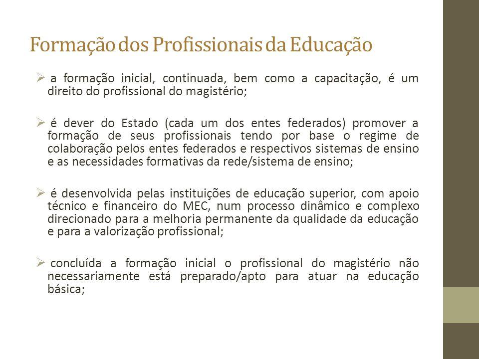 Formação dos Profissionais da Educação  a formação inicial, continuada, bem como a capacitação, é um direito do profissional do magistério;  é dever