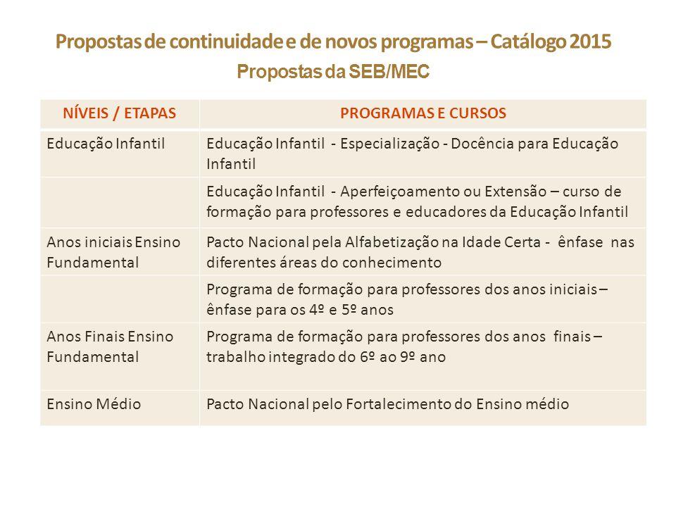 Propostas de continuidade e de novos programas – Catálogo 2015 NÍVEIS / ETAPASPROGRAMAS E CURSOS Educação InfantilEducação Infantil - Especialização -