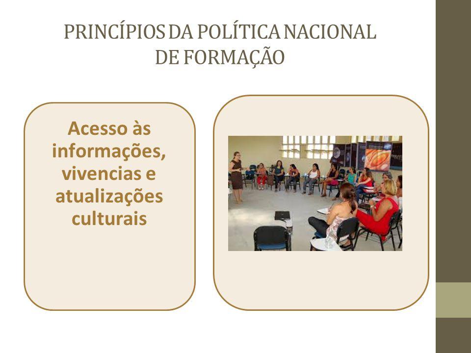 PRINCÍPIOS DA POLÍTICA NACIONAL DE FORMAÇÃO Acesso às informações, vivencias e atualizações culturais