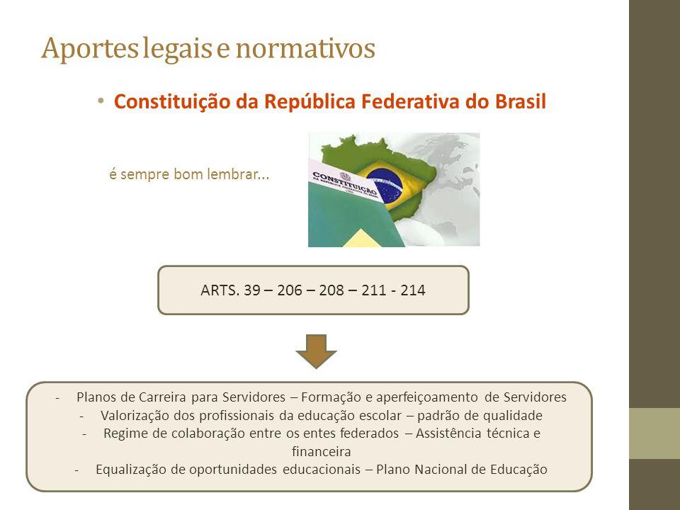 Aportes legais e normativos Constituição da República Federativa do Brasil é sempre bom lembrar... ARTS. 39 – 206 – 208 – 211 - 214 -Planos de Carreir
