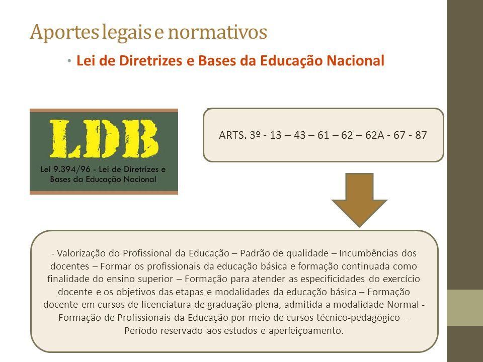 Aportes legais e normativos Lei de Diretrizes e Bases da Educação Nacional ARTS. 3º - 13 – 43 – 61 – 62 – 62A - 67 - 87 - Valorização do Profissional