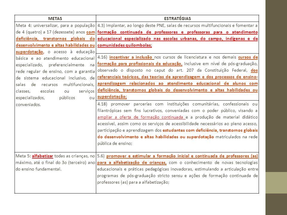 PRINCÍPIOS DA POLÍTICA NACIONAL DE FORMAÇÃO Padrão de qualidade nas modalidades presencial e à distância