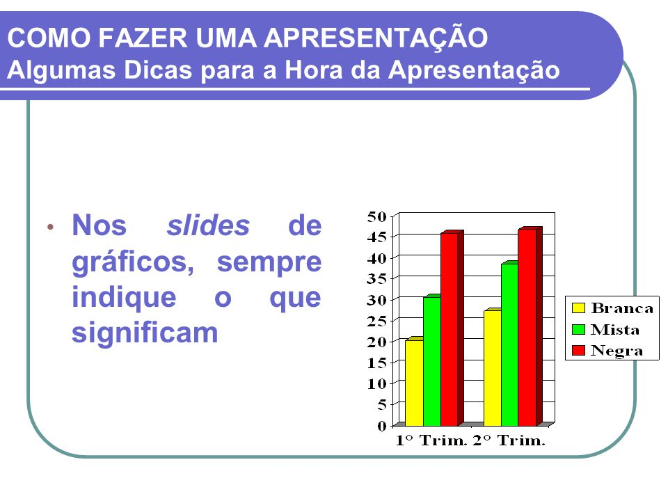 Nos slides de gráficos, sempre indique o que significam COMO FAZER UMA APRESENTAÇÃO Algumas Dicas para a Hora da Apresentação