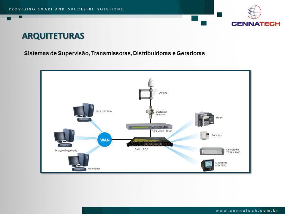 ARQUITETURAS Sistemas de Supervisão, Transmissoras, Distribuidoras e Geradoras