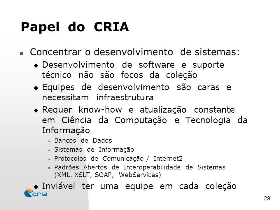 28 Papel do CRIA Concentrar o desenvolvimento de sistemas:  Desenvolvimento de software e suporte técnico não são focos da coleção  Equipes de desenvolvimento são caras e necessitam infraestrutura  Requer know-how e atualização constante em Ciência da Computação e Tecnologia da Informação  Bancos de Dados  Sistemas de Informação  Protocolos de Comunicação / Internet2  Padrões Abertos de Interoperabilidade de Sistemas (XML, XSLT, SOAP, WebServices)  Inviável ter uma equipe em cada coleção