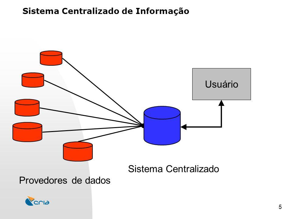 5 Sistema Centralizado de Informação Usuário Provedores de dados Sistema Centralizado