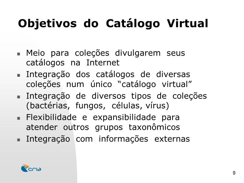 """9 Objetivos do Catálogo Virtual Meio para coleções divulgarem seus catálogos na Internet Integração dos catálogos de diversas coleções num único """"catá"""