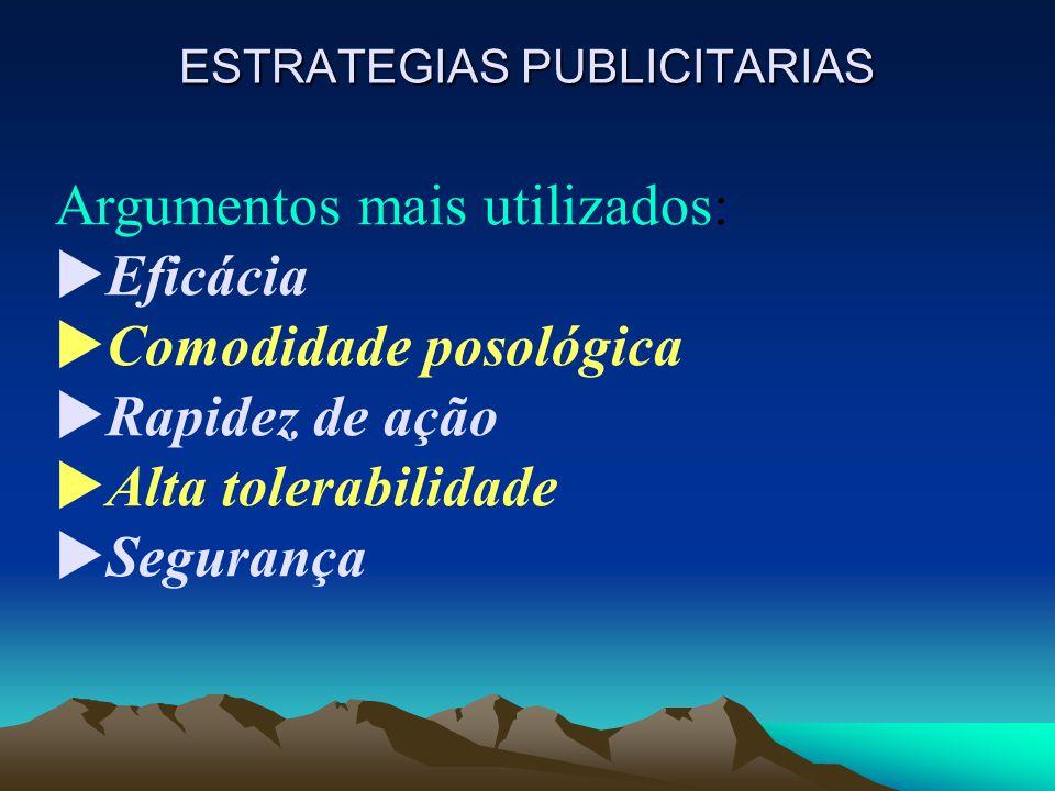 ESTRATEGIAS PUBLICITARIAS Argumentos mais utilizados:  Eficácia  Comodidade posológica  Rapidez de ação  Alta tolerabilidade  Segurança