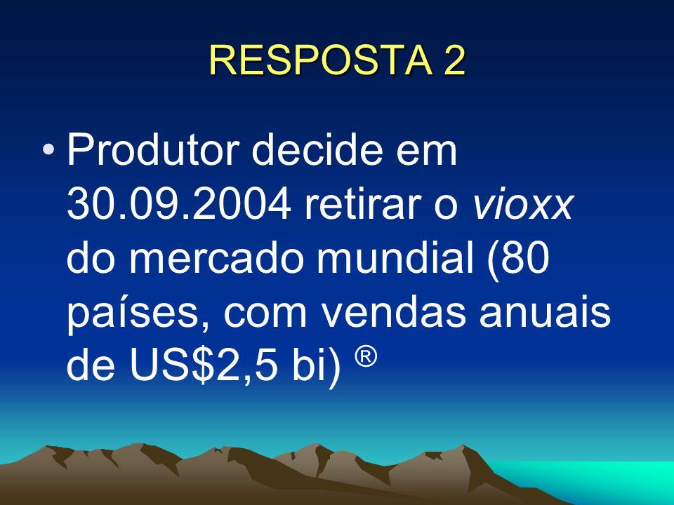RESPOSTA 2 Produtor decide em 30.09.2004 retirar o vioxx do mercado mundial (80 países, com vendas anuais de US$2,5 bi) ®