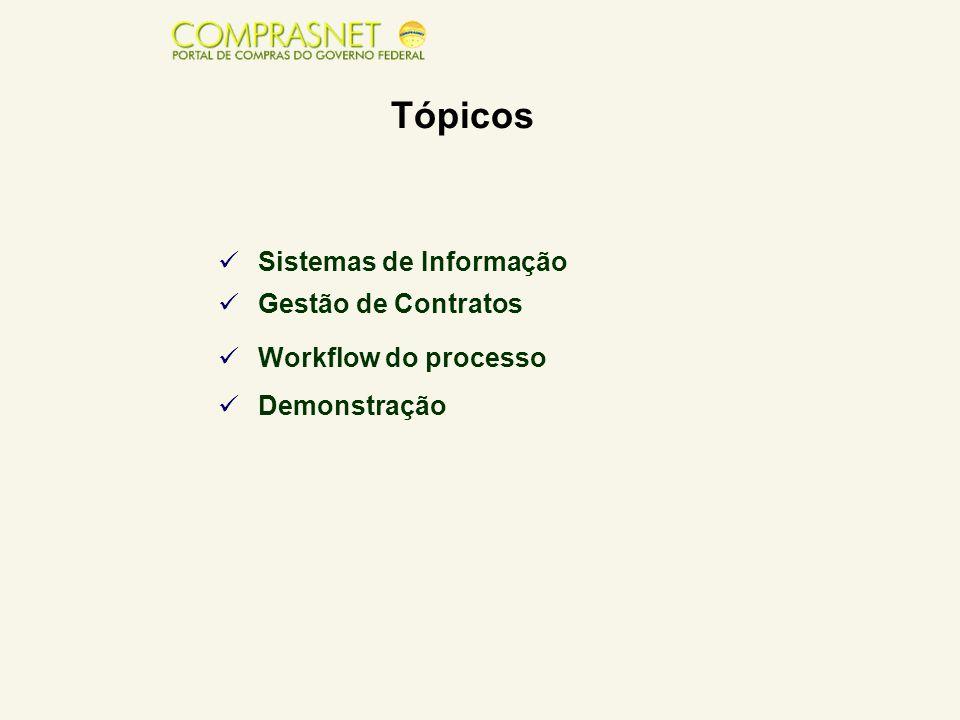 Sistemas de Informação Gestão de Contratos Workflow do processo Demonstração Tópicos