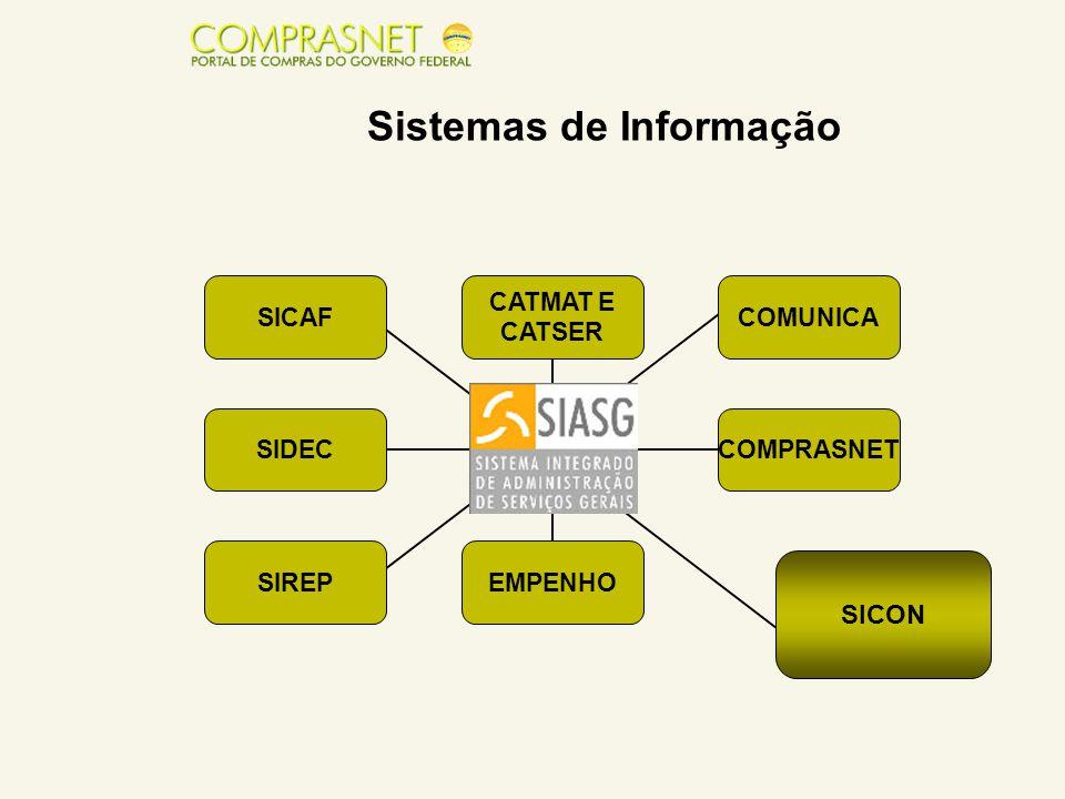 Sistemas de Informação EMPENHO CATMAT E CATSER COMPRASNETSIDEC SICAFCOMUNICA SICON SIREP