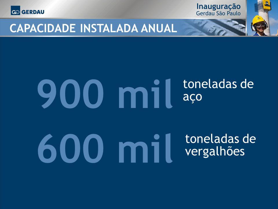 900 mil toneladas de aço 600 mil toneladas de vergalhões CAPACIDADE INSTALADA ANUAL